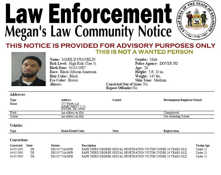 Sorry, Megans law registered sex offender have